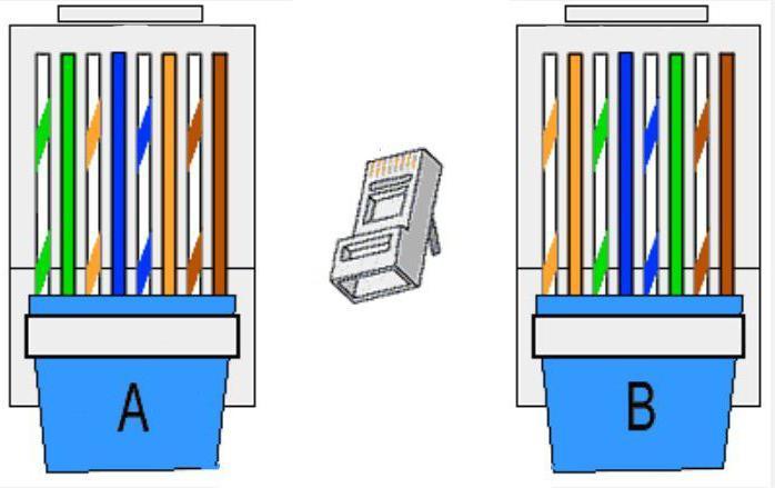 Цвета интернет кабеля