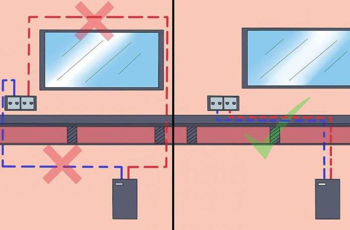 Правила прокладки интернет кабелей