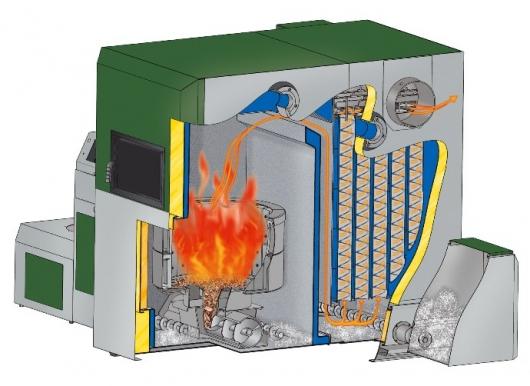 Работа газовой горелки