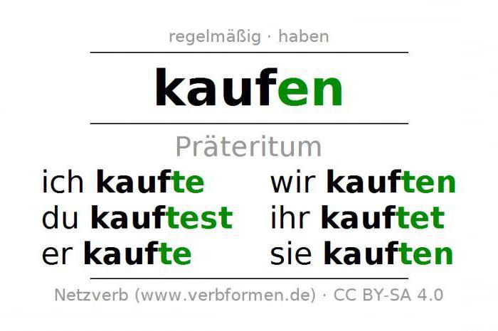 10 романтичных фраз на немецком, чтобы убедить в своих пылких чувствах