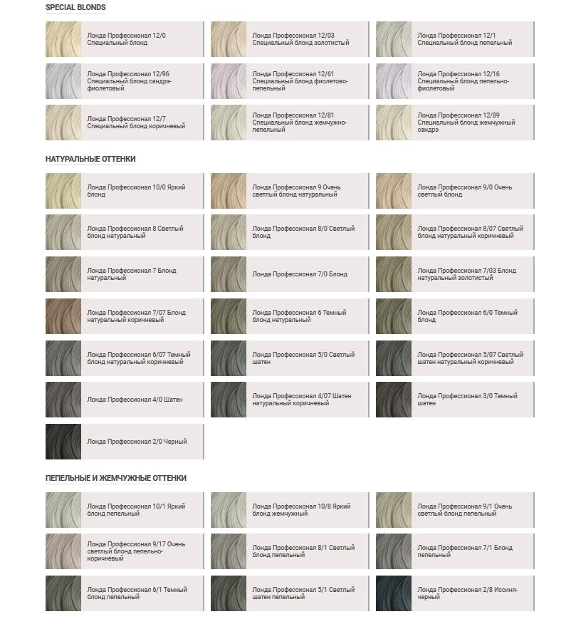 """Краска для волос """"Лонда профессионал"""": отзывы, описание и палитра"""