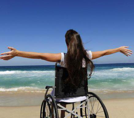 дополнительный отпуск работникам инвалидам