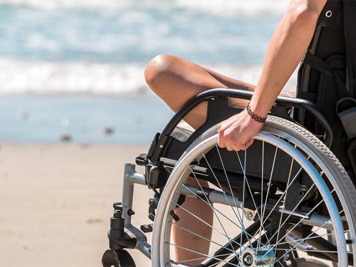 Дополнительные дни отпуска инвалидам