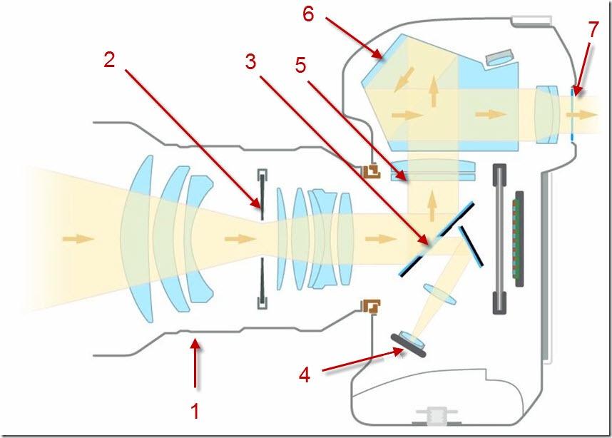 основные узлы цифрового фотоаппарата схема осветительное оборудование