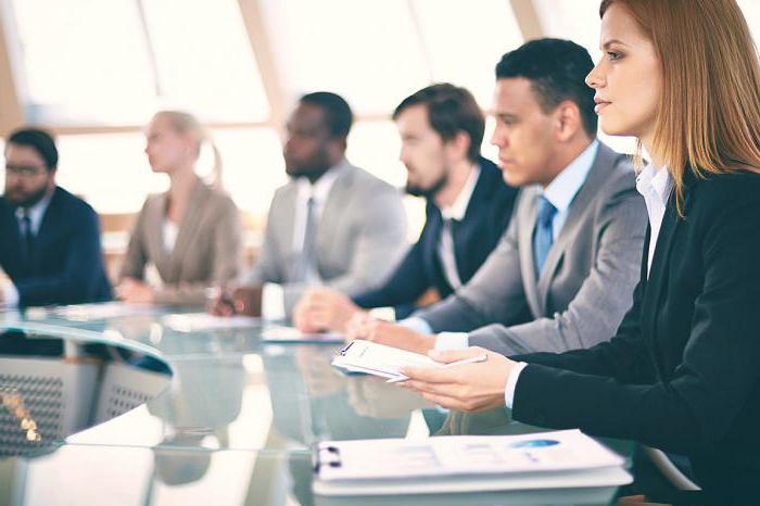 определение возможностей и угроз для организации