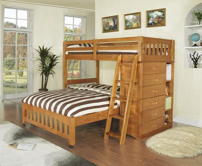 где купить двуспальную кровать