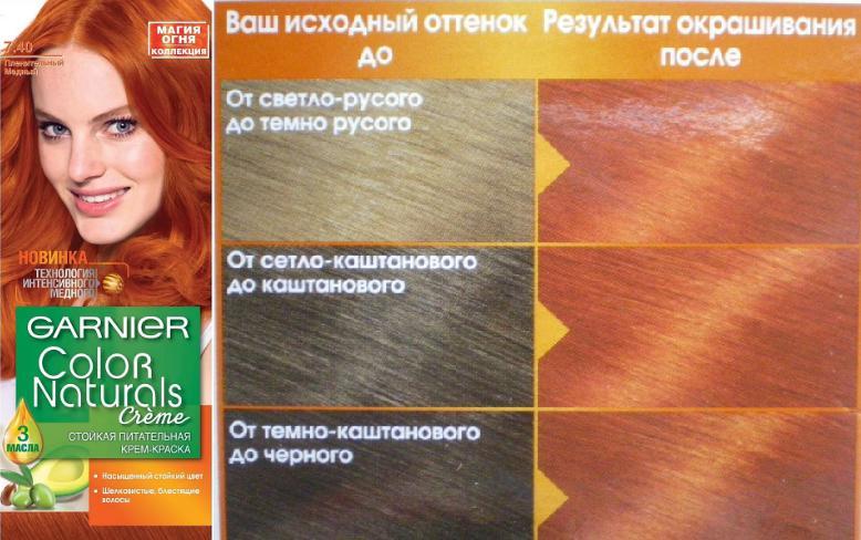 Рыжие оттенки волос: фото палитры, кому подойдут