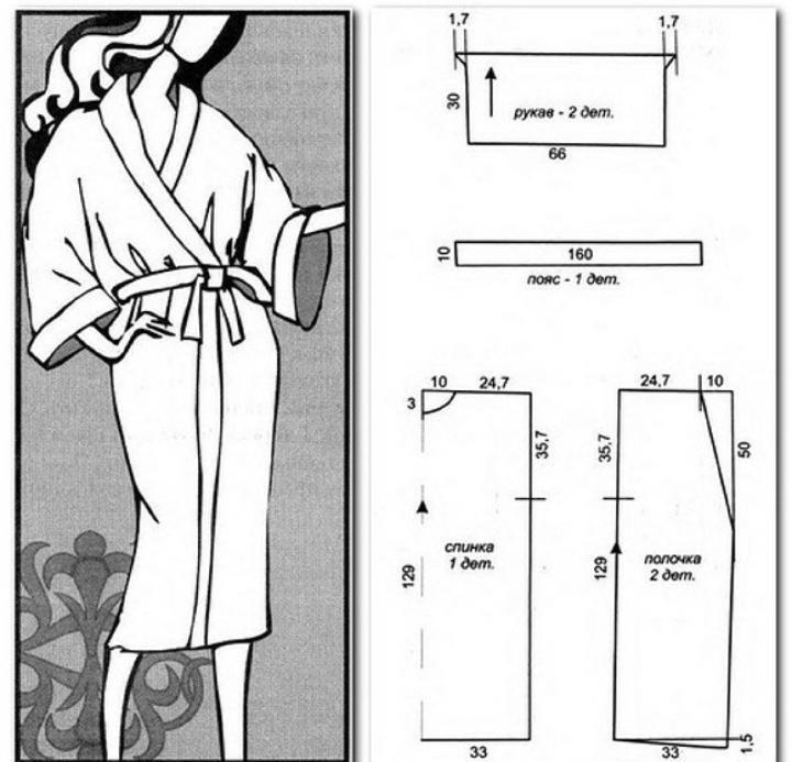 2478282 Выкройка халата на ткани