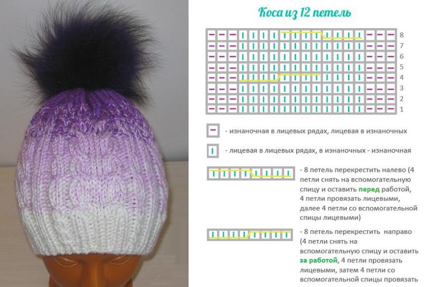 Как связать шапкау с градиентом: советы