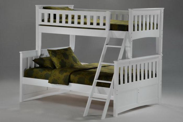 Где можно купить двухъярусную кровать