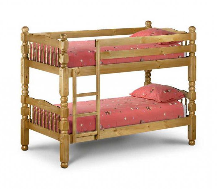 Где купить дешёвую двухъярусную кровать