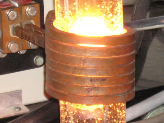 Левитационная плавка металлов схема
