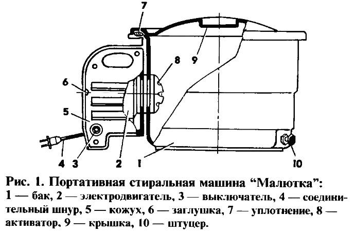 устройство стиральной машинки малютка