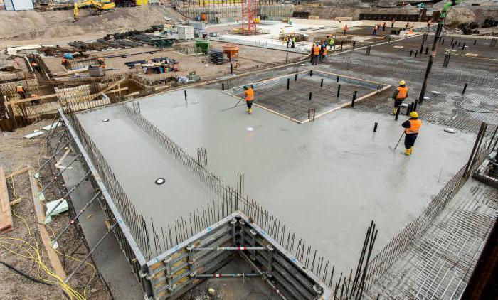 как рассчитать объем бетона для пола