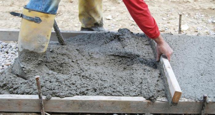 сколько кубов бетона нужно на фундамент