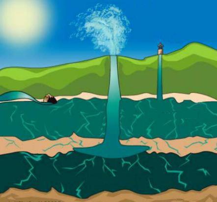 качественная питьевая вода