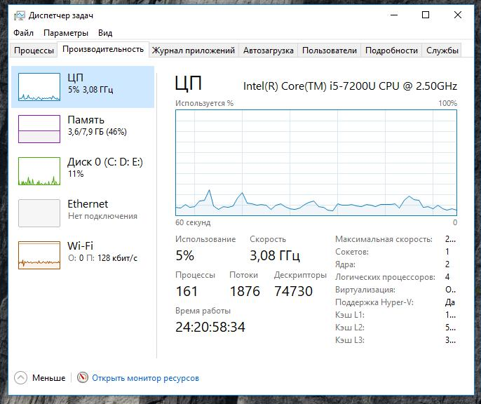 """""""Task Manager"""""""
