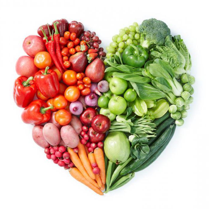 Что кушать при инфаркте