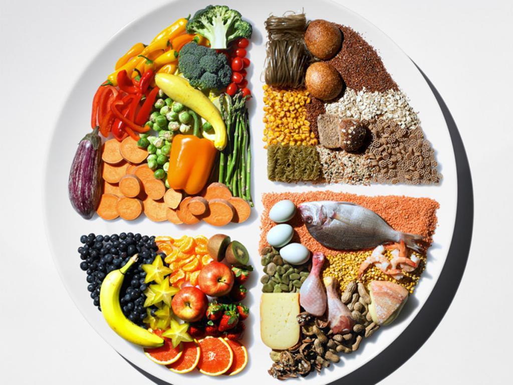 Компоненты сбалансированной диеты