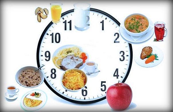 Дробная диета для похудения меню