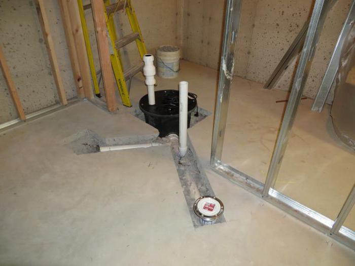 Фундамент под баню со сливом. Канализация в бане: устройство и конструкционные особенности