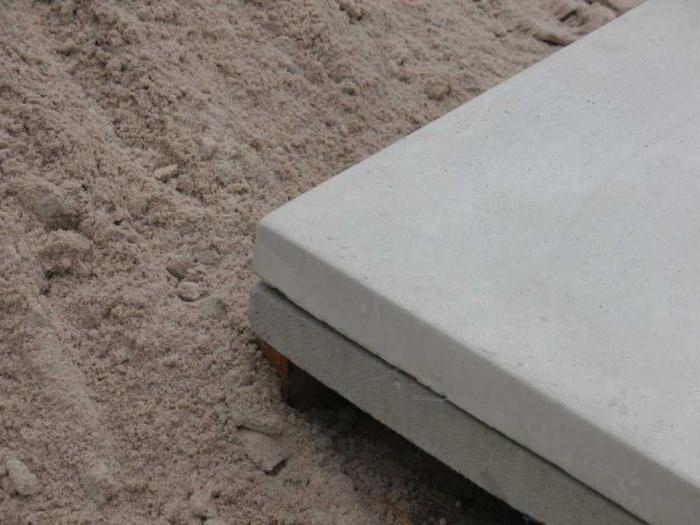свойства ячеистого бетона