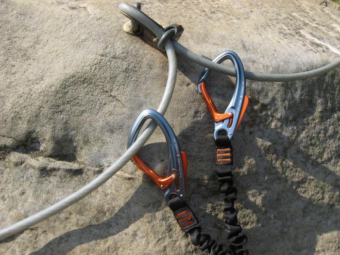 раннего возраста альпинистские крюки фото как раз тот