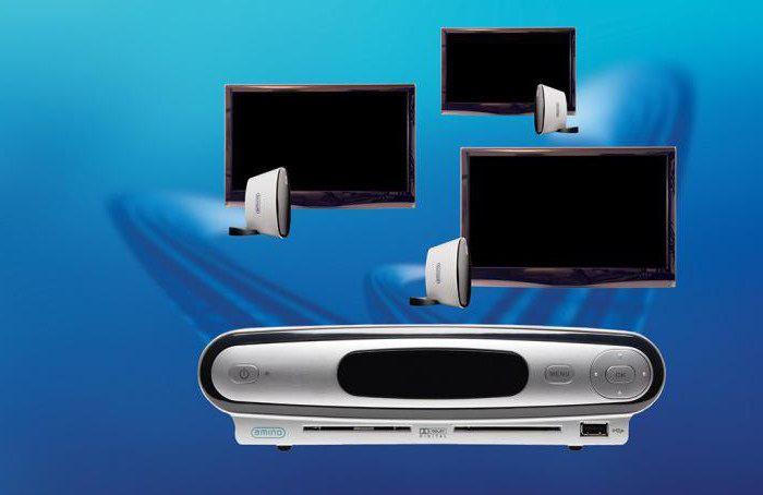 видеорегистраторы для дома