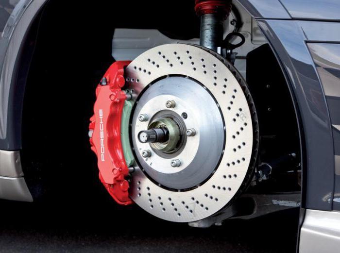 антиблокировочная тормозная система автомобиля