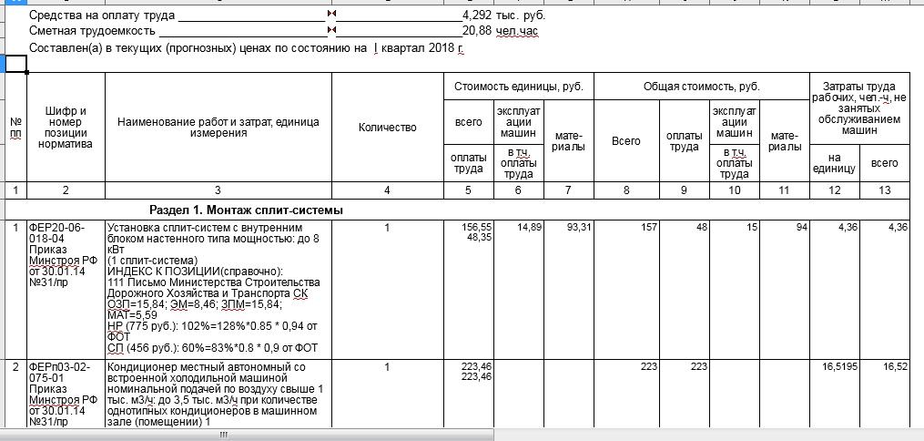 Как выглядит таблица сметы?
