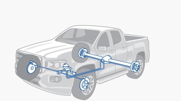 виды систем автомобилей