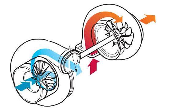 как работает на дизельном двигателе