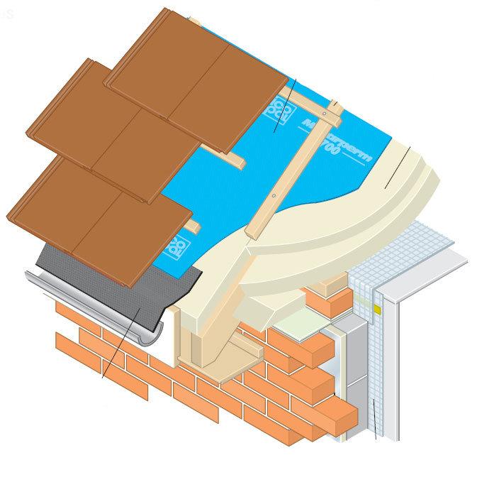 совмещенная вентилируемая крыша