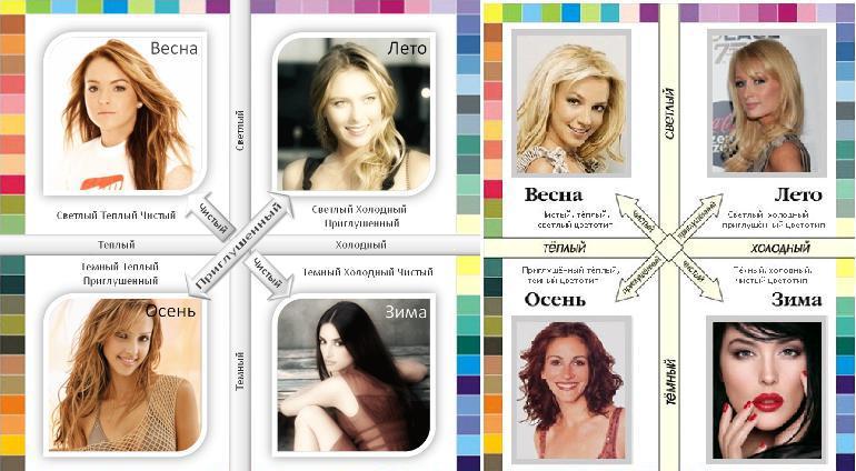 """Краска для волос """"Гарньер. Карамель"""": состав, особенности применения, отзывы, фото"""