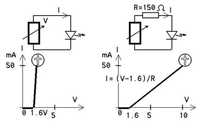 Как узнать напряжение и ток светодиода
