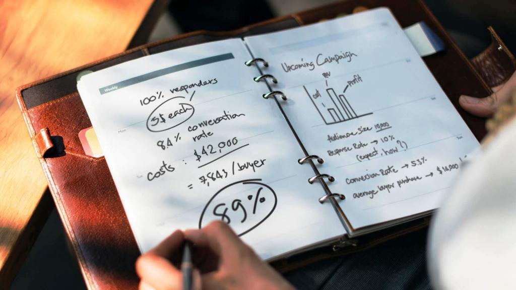 Что такое маркетинг-план: инструкция, структура и пример