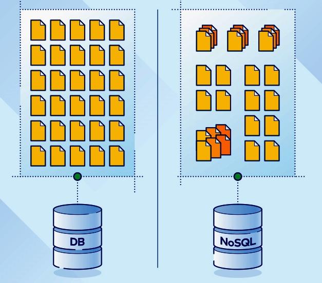 Unstructured storage