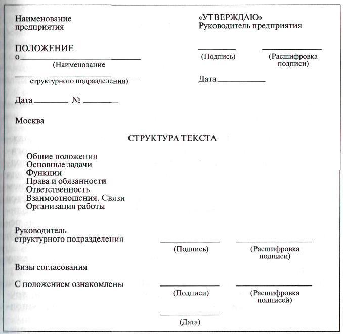 Титульный лист положения