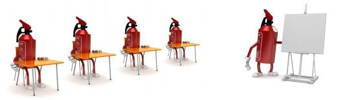 обучение пожарно техническому минимуму в организации