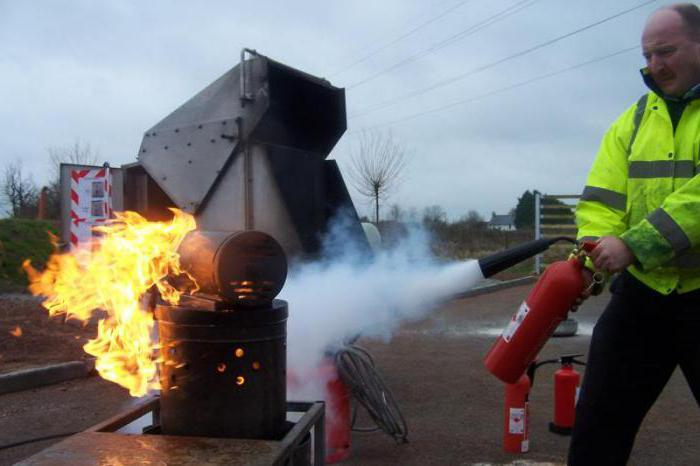 противопожарный инструктаж и пожарно технический минимум