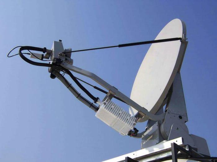 двусторонний спутниковый интернет своими руками