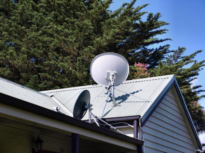 спутниковый интернет в частный дом