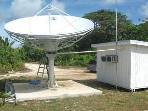 интернет через спутниковое