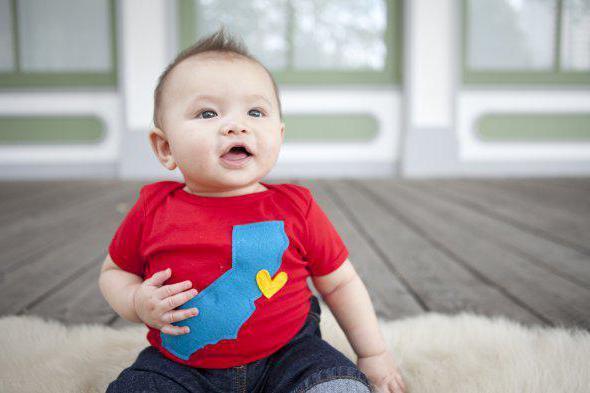 американские размеры детской одежды