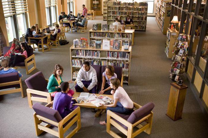 мероприятия по профориентации в библиотеке для детей