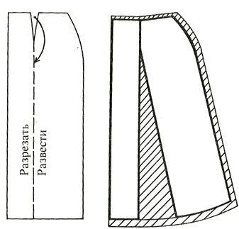выкройки юбки-трапеция с запахом