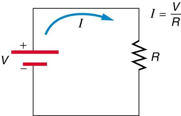 направление тока