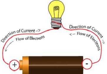 цепь постоянного тока