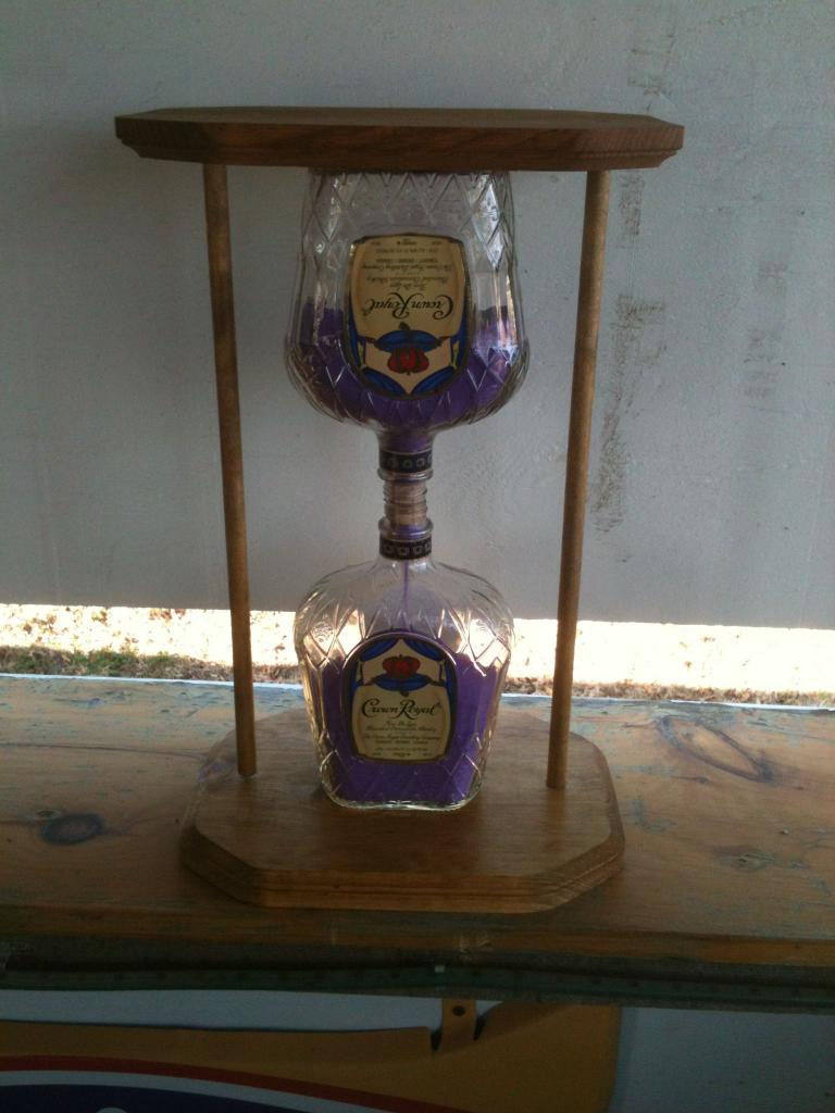 hourglass option