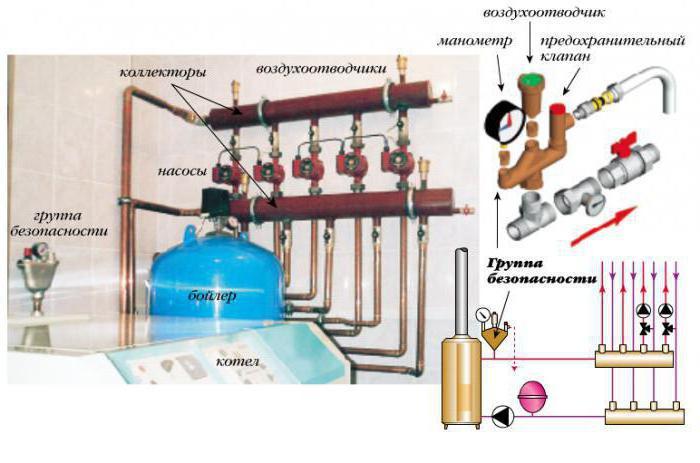 предохранительный клапан в системе отопления схема
